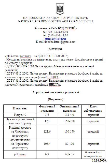 Анализ чернозема КБС