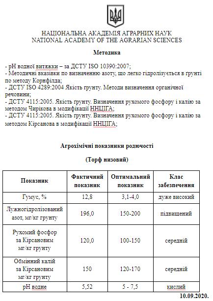 Анализ низинного торфа КБС